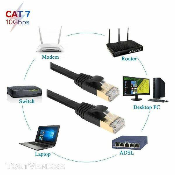 3pcs 2m cat7 ethernet plat patch câble lan réseau rj45
