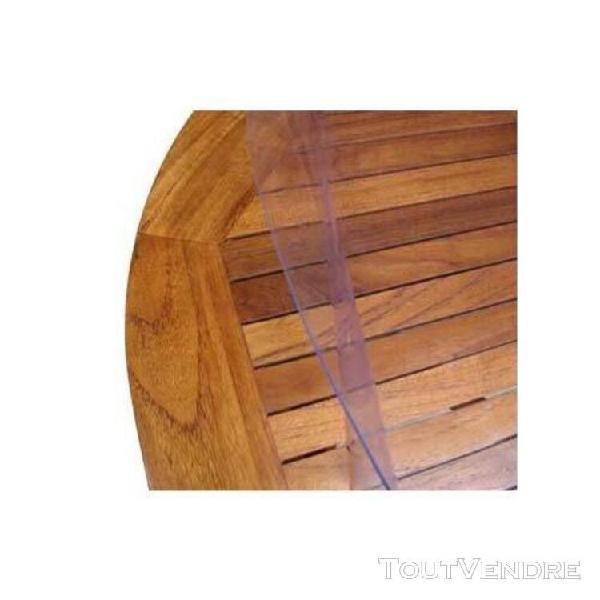 Transparent cristal - largeur 140 cm - au mètre 15/100e