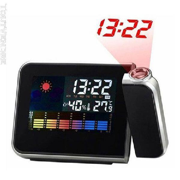 Réveil digital station météo écran lcd avec projecteur