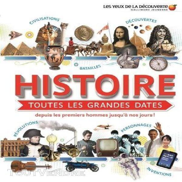 Histoire, toutes les grandes dates - depuis les premiers hom