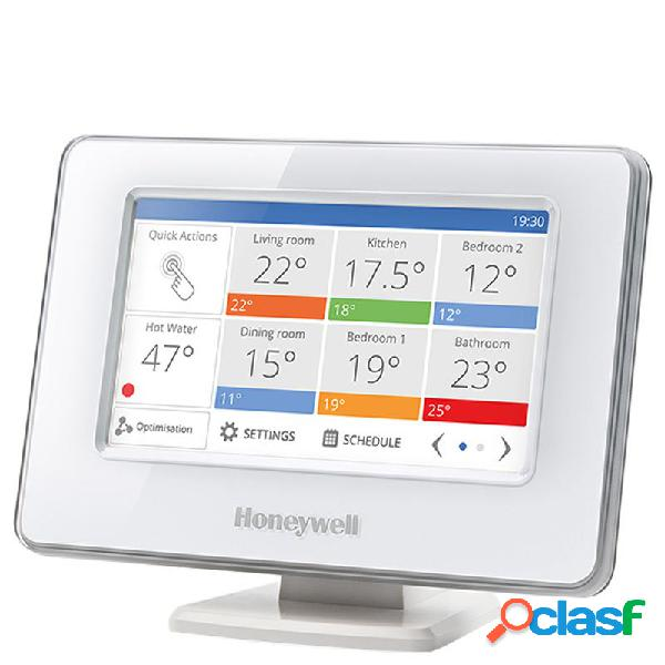 Thermostat multi-zones honeywell evohome (on/off)