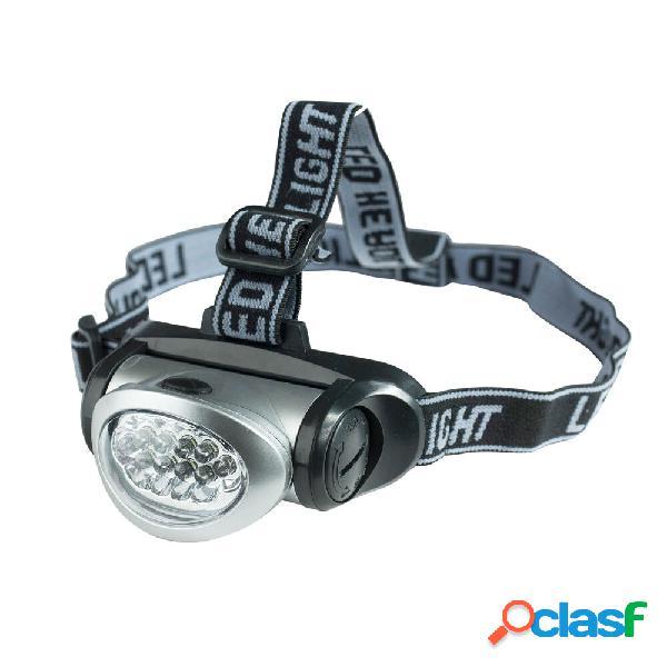 Lampe LED pour casque Horze