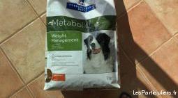 Croquettes de régime pour chien